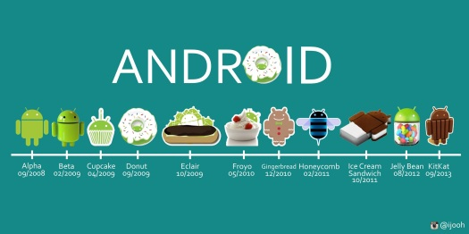Rilis android sejak 2008
